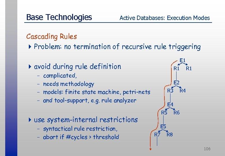 Base Technologies Active Databases: Execution Modes Cascading Rules 4 Problem: no termination of recursive