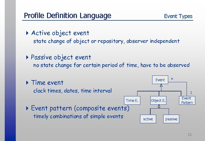 Profile Definition Language Event Types 4 Active object event state change of object or