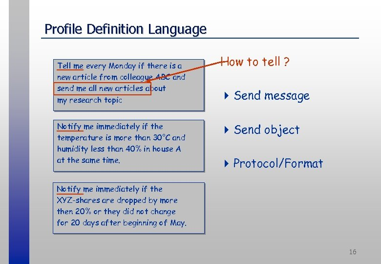 Profile Definition Language Tell me every Monday if there is a new article from