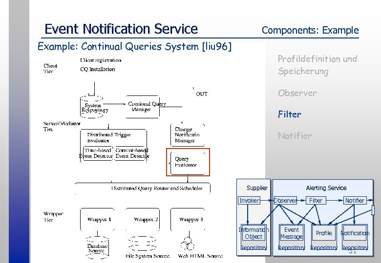 Event Notification Service Components: Example: Continual Queries System [liu 96] Profildefinition und Speicherung Observer