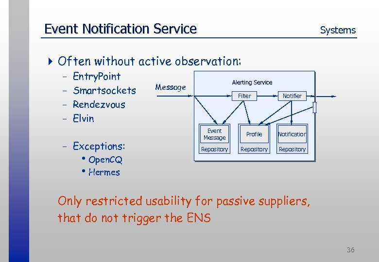 Event Notification Service Systems 4 Often without active observation: - Entry. Point Smartsockets Rendezvous
