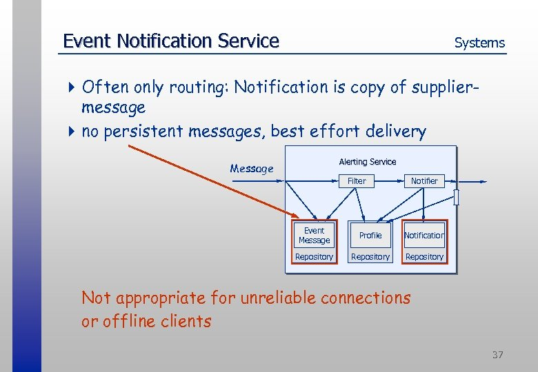 Event Notification Service Systems 4 Often only routing: Notification is copy of suppliermessage 4