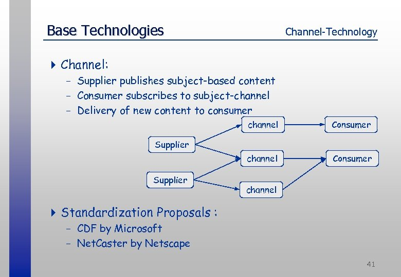 Base Technologies Channel-Technology 4 Channel: - Supplier publishes subject-based content - Consumer subscribes to