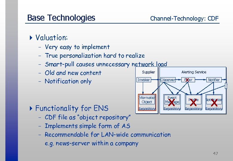 Base Technologies Channel-Technology: CDF 4 Valuation: - Very easy to implement True personalization hard