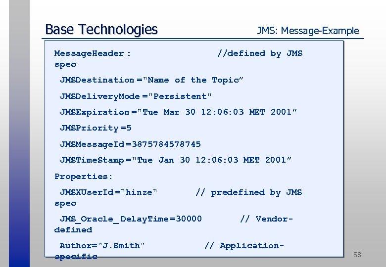 Base Technologies JMS: Message-Example Message. Header : spec //defined by JMSDestination =