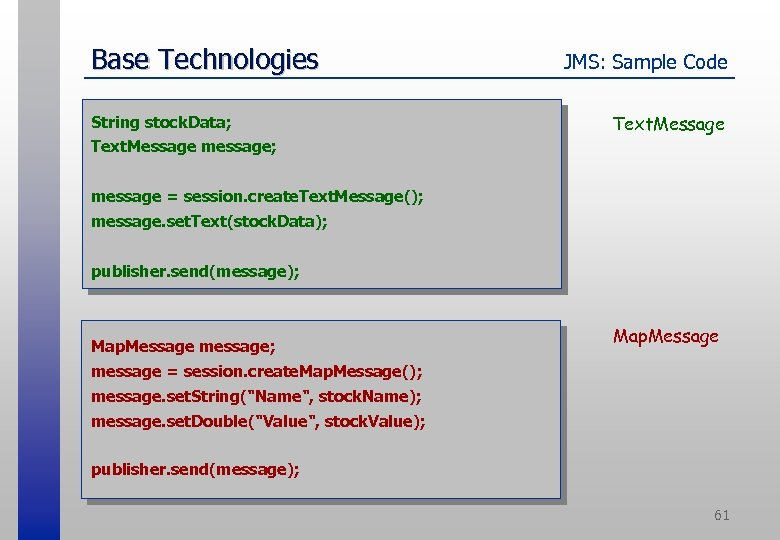 Base Technologies String stock. Data; JMS: Sample Code Text. Message message; message = session.