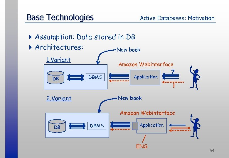 Base Technologies Active Databases: Motivation 4 Assumption: Data stored in DB 4 Architectures: New