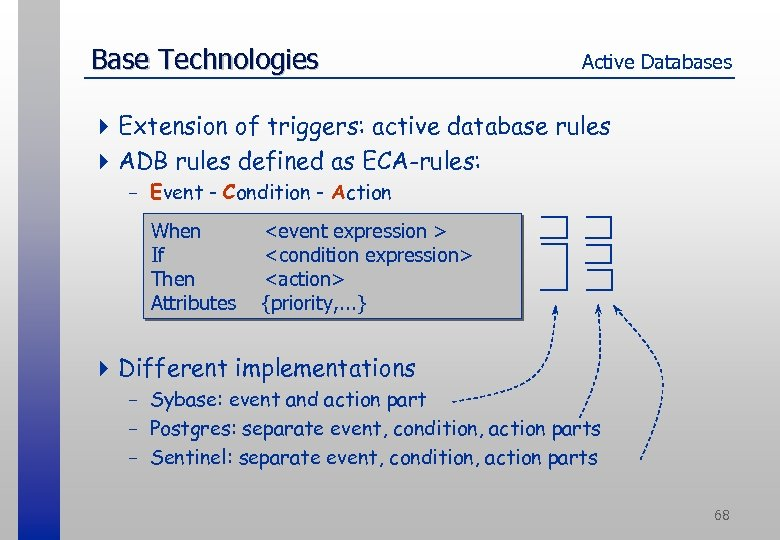 Base Technologies Active Databases 4 Extension of triggers: active database rules 4 ADB rules