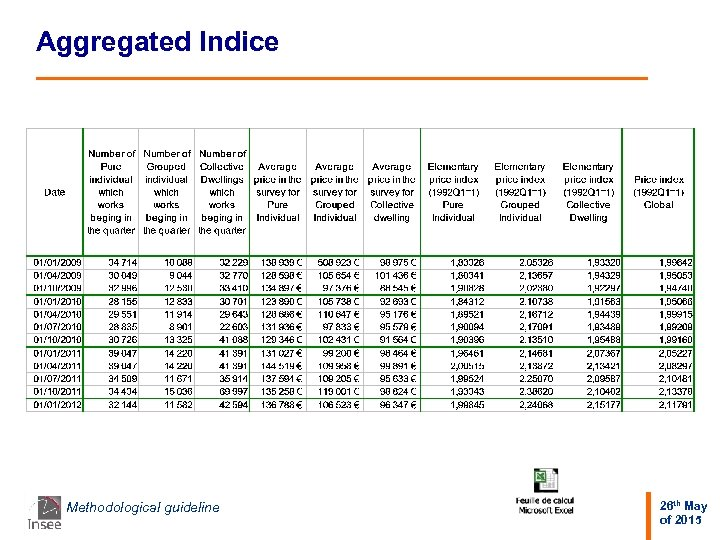 Aggregated Indice Methodological guideline 26 th May of 2015