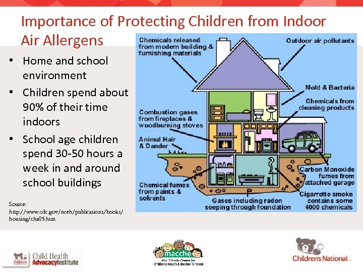 Importance of Protecting Children from Indoor Air Allergens • Home and school environment •
