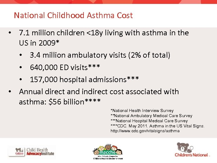 National Childhood Asthma Cost • 7. 1 million children <18 y living with asthma