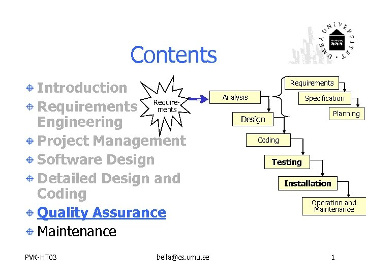 requirements and specifications of project management Project management planning top-level requirements specification initial release 10 date: january 1997 importance of project requirements definition is one of the most crucial steps in the process of requirements creating a project.