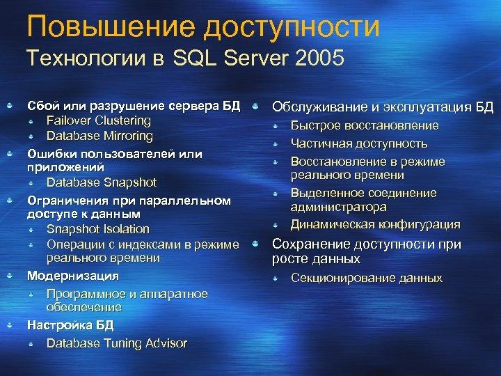 Повышение доступности Технологии в SQL Server 2005 Сбой или разрушение сервера БД Failover Clustering
