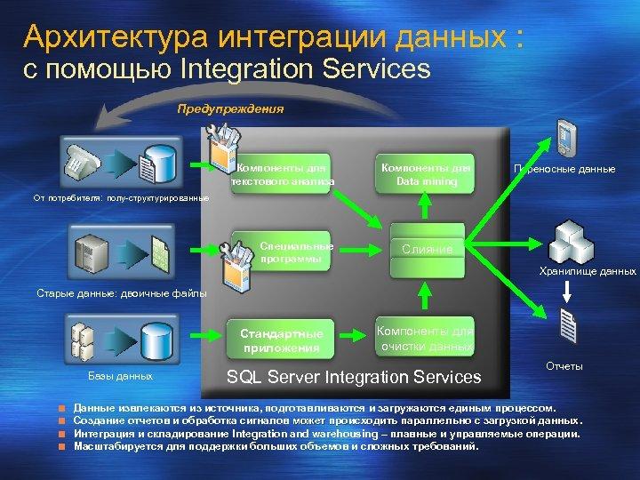Архитектура интеграции данных : с помощью Integration Services Предупреждения Компоненты для текстового анализа Компоненты