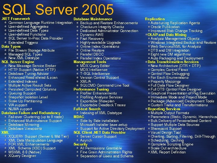 SQL Server 2005 . NET Framework Database Maintenance Replication Common Language Runtime Integration Backup