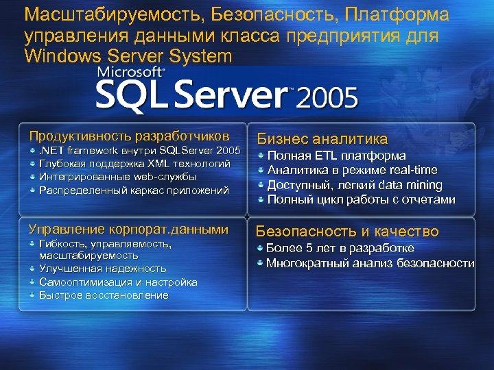 Масштабируемость, Безопасность, Платформа управления данными класса предприятия для Windows Server System Продуктивность разработчиков. NET