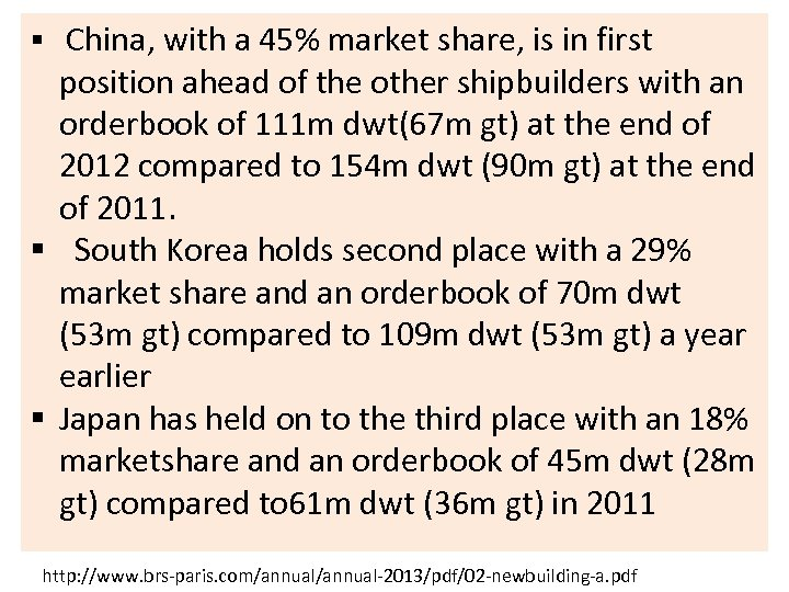 § China, with a 45% market share, is in first position ahead of the