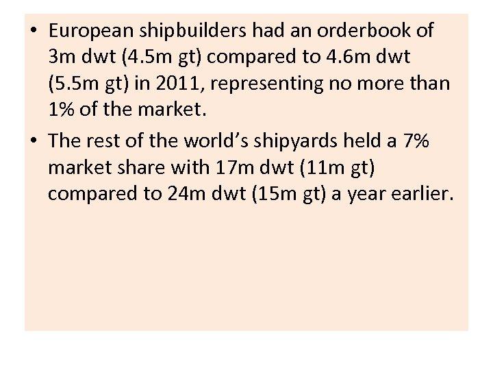 • European shipbuilders had an orderbook of 3 m dwt (4. 5 m