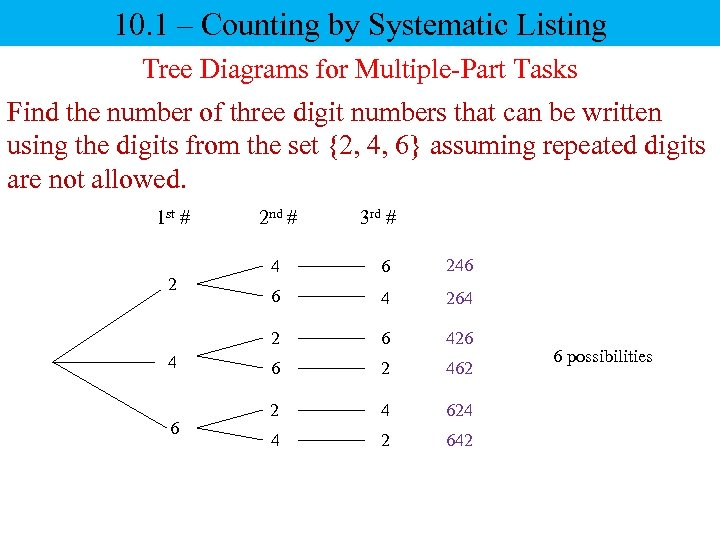 10. 1 – Counting by Systematic Listing Tree Diagrams for Multiple-Part Tasks Find the