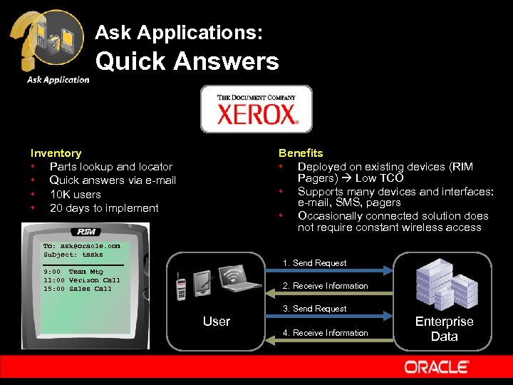 Ask Applications: Quick Answers Inventory • Parts lookup and locator • Quick answers via