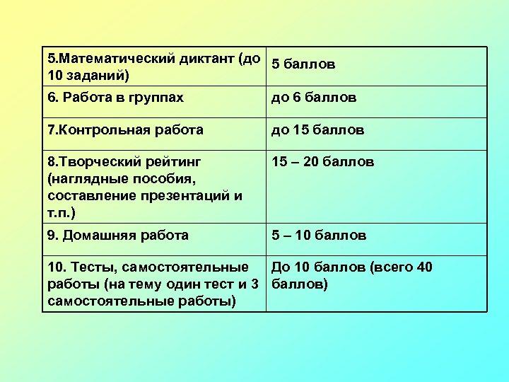 5. Математический диктант (до 5 баллов 10 заданий) 6. Работа в группах до 6