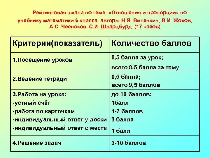 Рейтинговая шкала по теме: «Отношения и пропорции» по учебнику математики 6 класса, авторы Н.