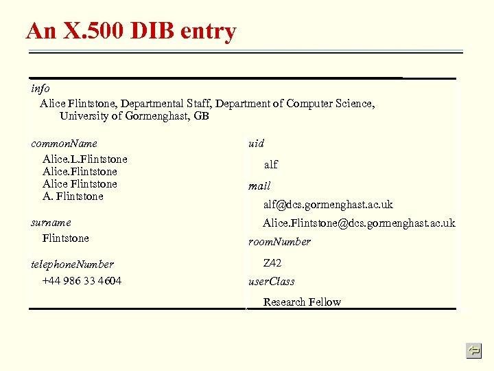 An X. 500 DIB entry info Alice Flintstone, Departmental Staff, Department of Computer Science,