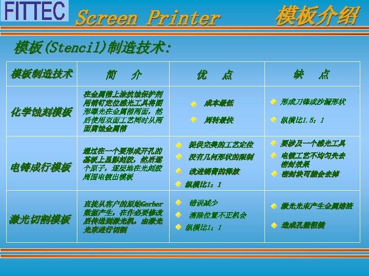 模板介绍 Screen Printer 模板(Stencil)制造技术: 模板制造技术 化学蚀刻模板 电铸成行模板 激光切割模板 简 介 在金属箔上涂抗蚀保护剂 用销钉定位感光 具将图 形曝光在金属箔两面,然