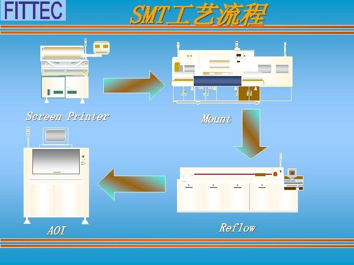 SMT 艺流程 Screen Printer AOI Mount Reflow