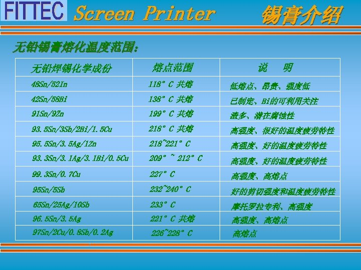Screen Printer 锡膏介绍 无铅锡膏熔化温度范围: 无铅焊锡化学成份 熔点范围 说 明 48 Sn/52 In 118°C 共熔 低熔点、昂贵、强度低
