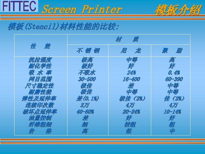 Screen Printer 模板介绍 模板(Stencil)材料性能的比较: 材 性 能 抗拉强度 耐化学性 吸 水 率 网目范围 尺寸稳定性