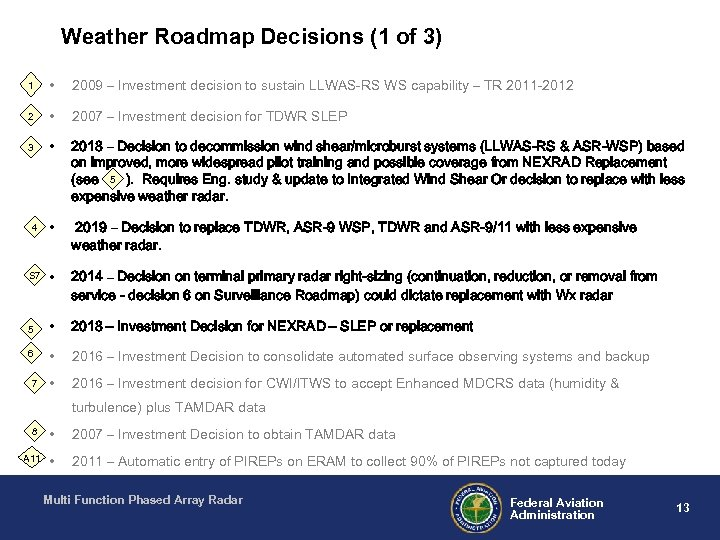 Weather Roadmap Decisions (1 of 3) 1 • 2009 – Investment decision to sustain