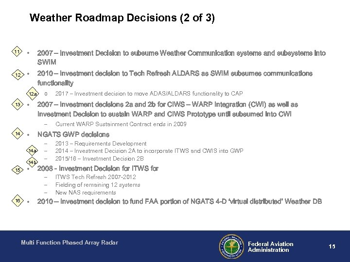 Weather Roadmap Decisions (2 of 3) 11 • 2007 – Investment Decision to subsume