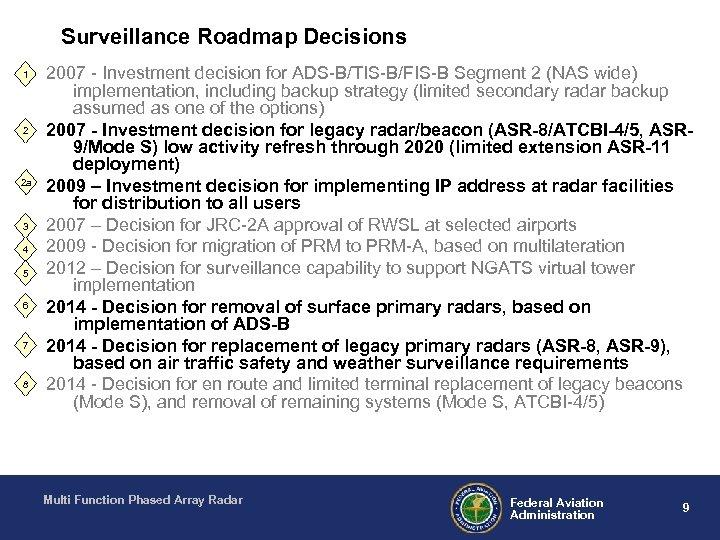 Surveillance Roadmap Decisions 1 2 2 a 3 4 5 6 7 8 2007