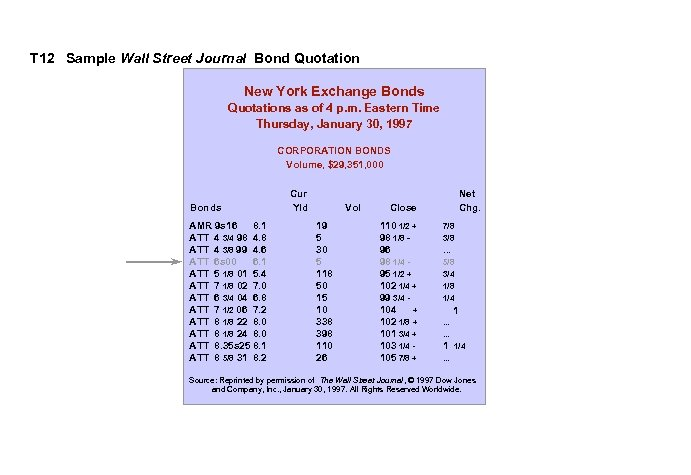 T 12 Sample Wall Street Journal Bond Quotation New York Exchange Bonds Quotations as