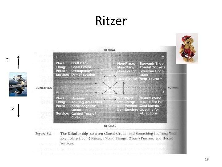 Ritzer ? ? 13