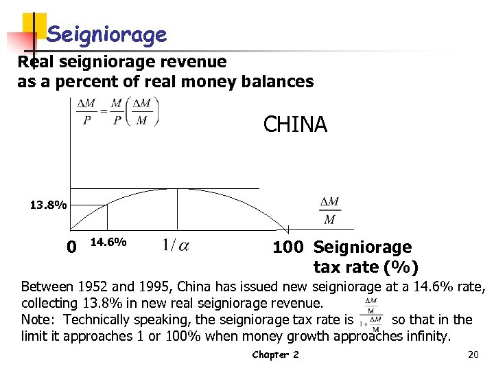 Seigniorage Real seigniorage revenue as a percent of real money balances CHINA 13. 8%
