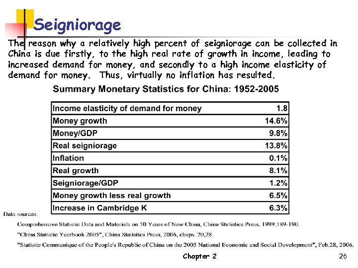 Seigniorage The reason why a relatively high percent of seigniorage can be collected in