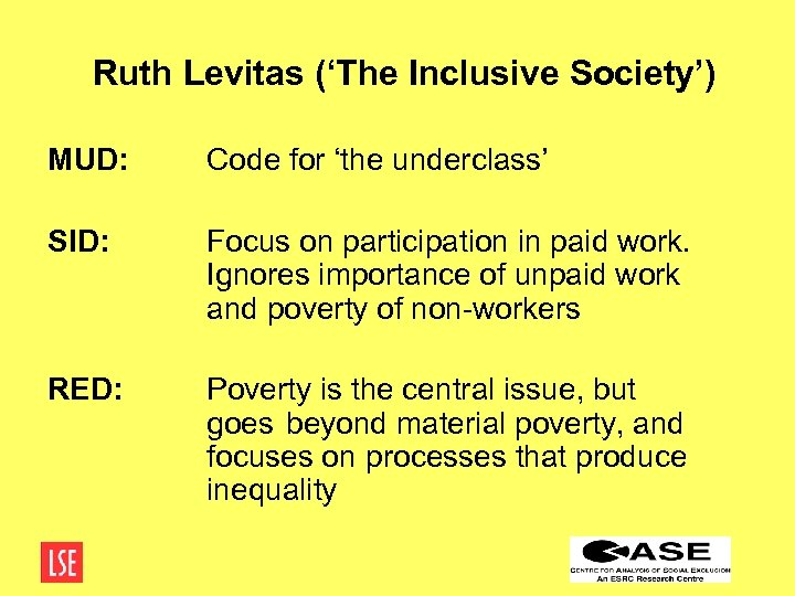Ruth Levitas ('The Inclusive Society') MUD: Code for 'the underclass' SID: Focus on participation