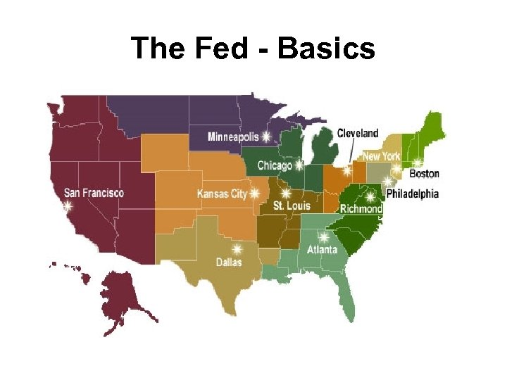 The Fed - Basics
