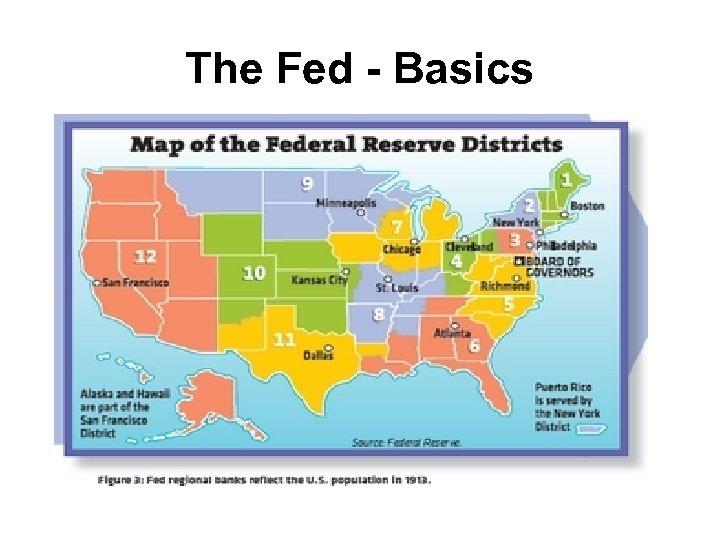The Fed - Basics