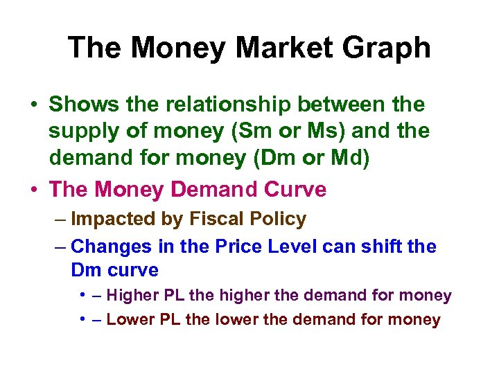 The Money Market Graph • Shows the relationship between the supply of money (Sm