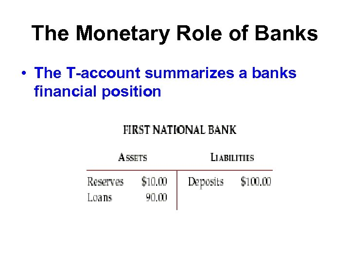 The Monetary Role of Banks • The T-account summarizes a banks financial position