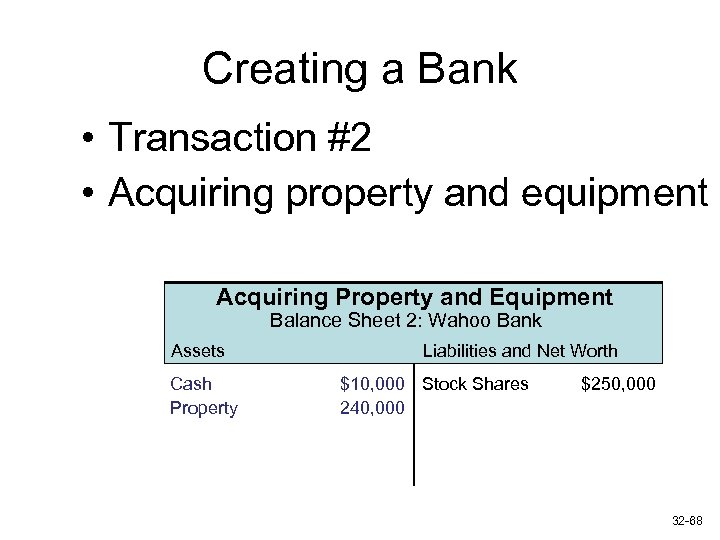Creating a Bank • Transaction #2 • Acquiring property and equipment Acquiring Property and