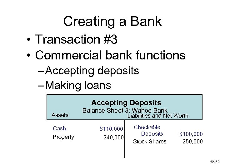 Creating a Bank • Transaction #3 • Commercial bank functions – Accepting deposits –