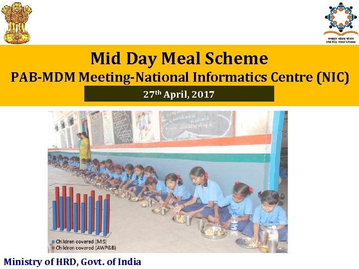 Mid Day Meal Scheme PAB-MDM Meeting-National Informatics Centre (NIC) 27 th April, 2017 Ministry