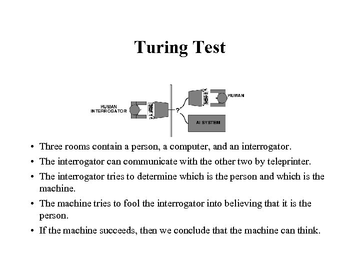 Turing Test • Three rooms contain a person, a computer, and an interrogator. •