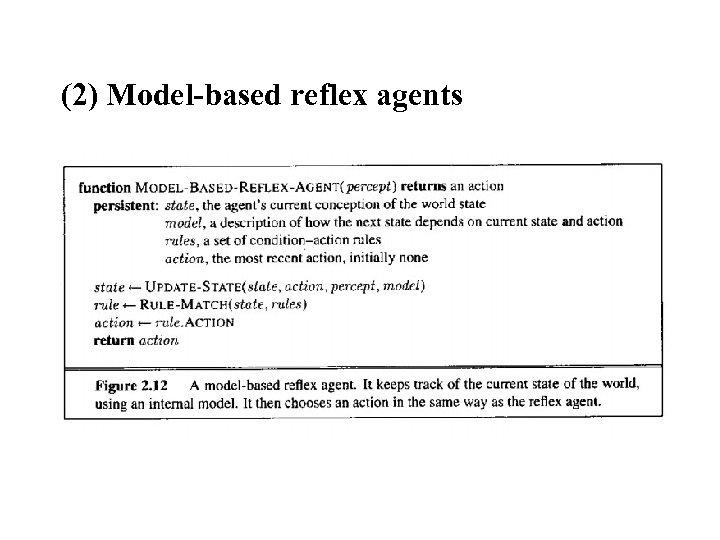(2) Model-based reflex agents