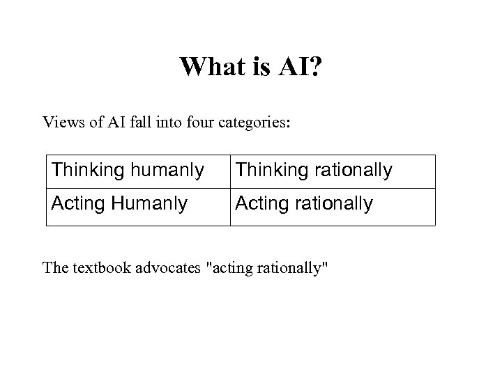 What is AI? Views of AI fall into four categories: Thinking humanly Thinking rationally