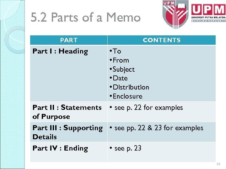 5. 2 Parts of a Memo PART Part I : Heading Part II :